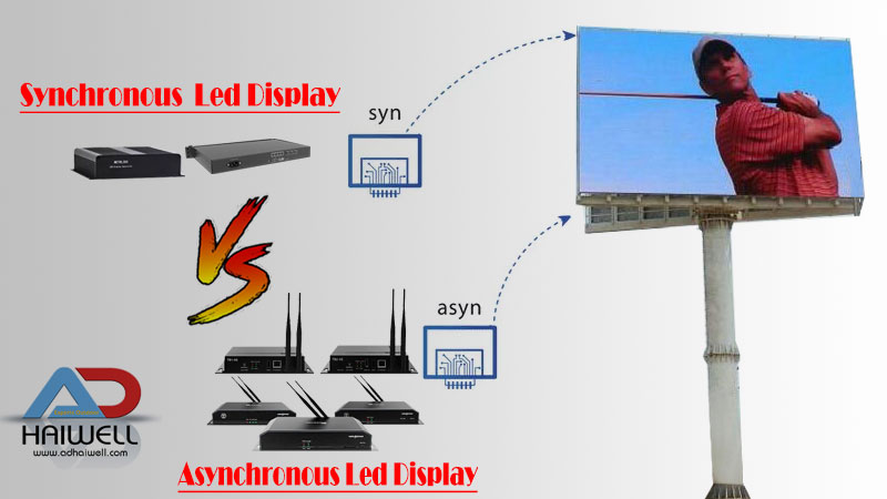 Synchronous and Asynchronous Led Display controller