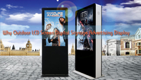 //5prorwxhmlkjiij.leadongcdn.com/cloud/mrBqjKpkRimSijikpjjq/Why-Outdoor-LCD-Screen-Digital-Signage-Advertising-Display.jpg